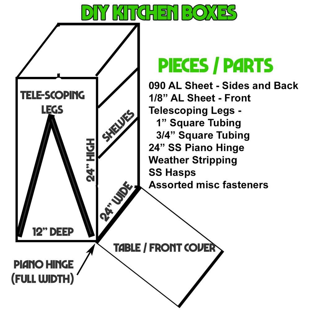 DIIY camp kitchen